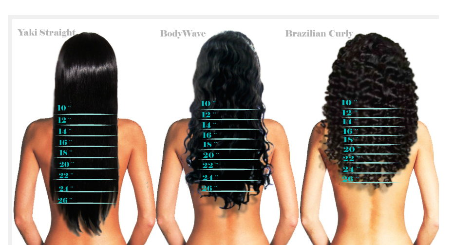 What Length Hair Extensions For Short Hair 38